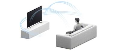 Detalhe de som multidimensional com Upscaling 3D Surround